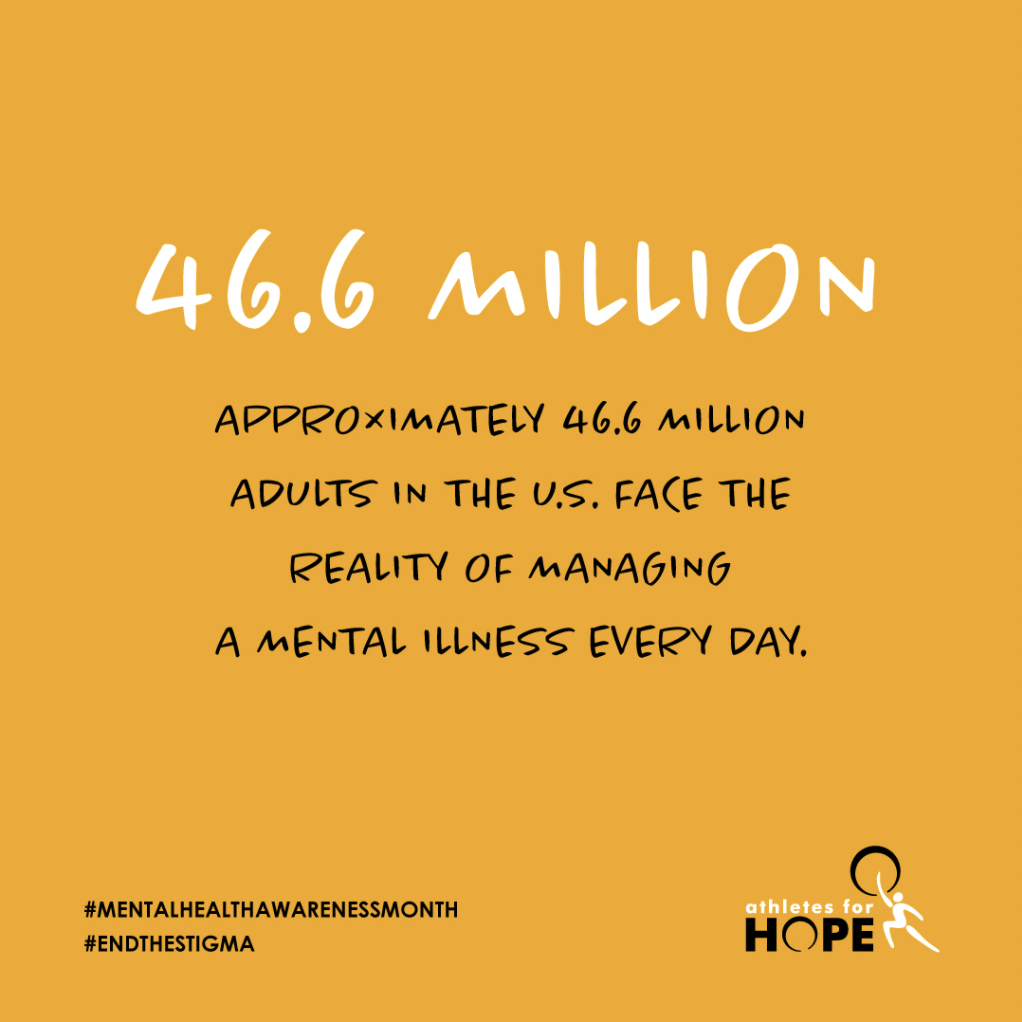 """Inforgraphic that reads """"46.6 illion adults in the US face the reality of managing a mental illness every day"""""""